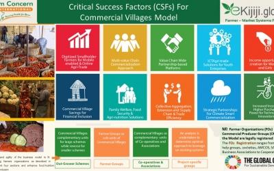 Commercial Villages Trade & Investment Platform CVTIP Africa